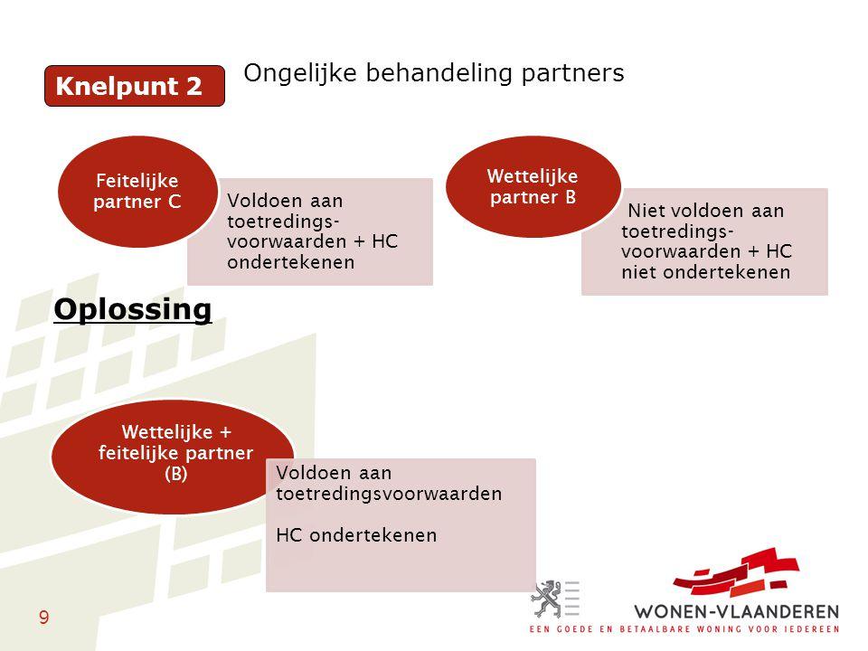 9 Voldoen aan toetredings- voorwaarden + HC ondertekenen Feitelijke partner C Niet voldoen aan toetredings- voorwaarden + HC niet ondertekenen Wetteli