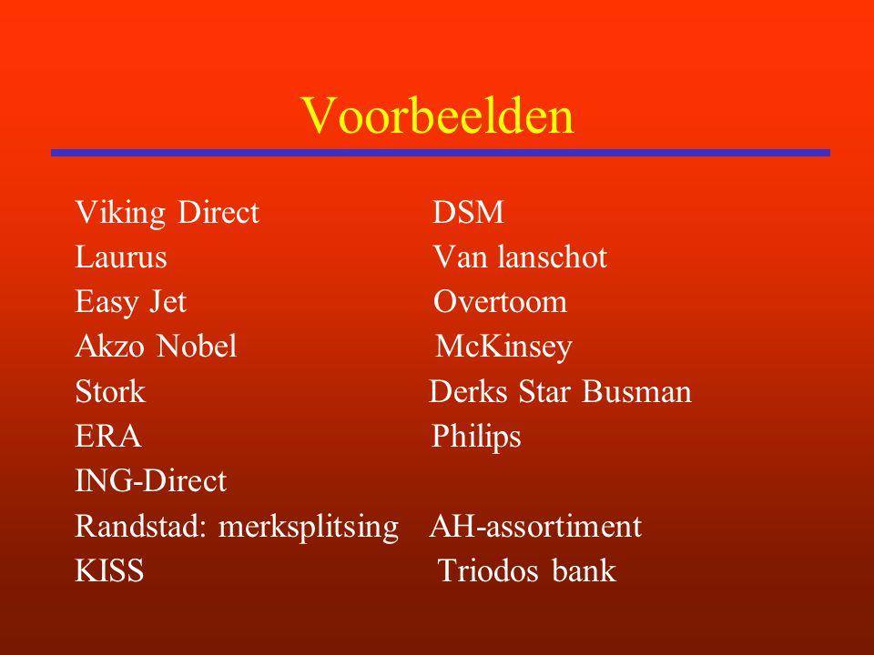 Voorbeelden Viking Direct DSM Laurus Van lanschot Easy Jet Overtoom Akzo Nobel McKinsey Stork Derks Star Busman ERA Philips ING-Direct Randstad: merksplitsing AH-assortiment KISS Triodos bank