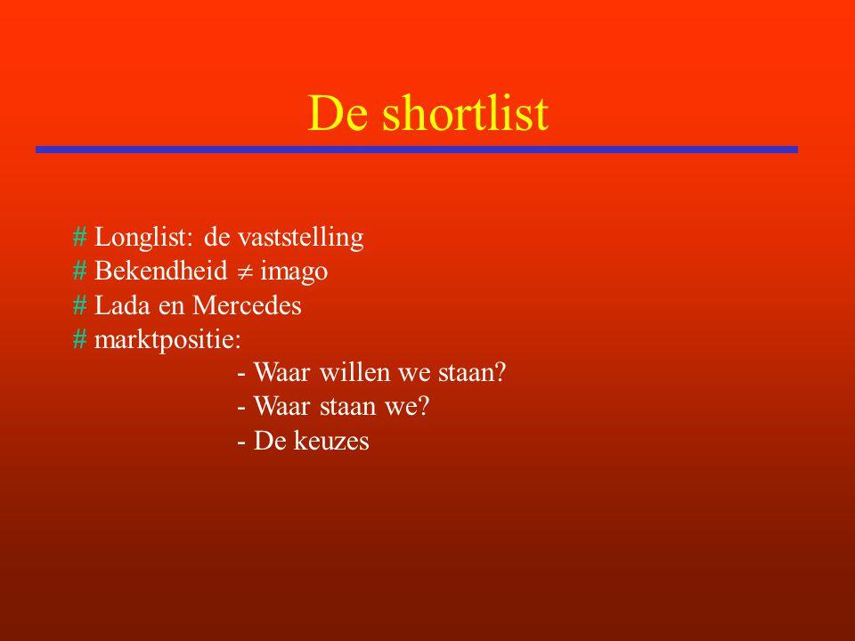 De shortlist # Longlist: de vaststelling # Bekendheid  imago # Lada en Mercedes # marktpositie: - Waar willen we staan? - Waar staan we? - De keuzes