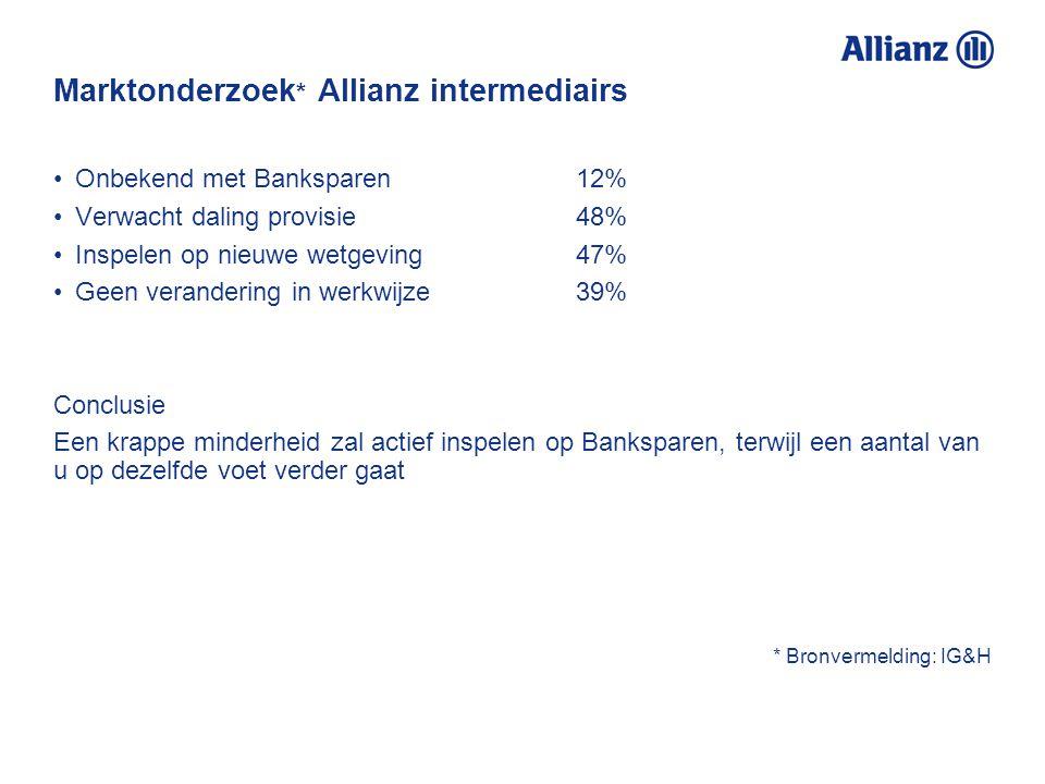 Marktonderzoek * Allianz intermediairs Onbekend met Banksparen12% Verwacht daling provisie48% Inspelen op nieuwe wetgeving47% Geen verandering in werk