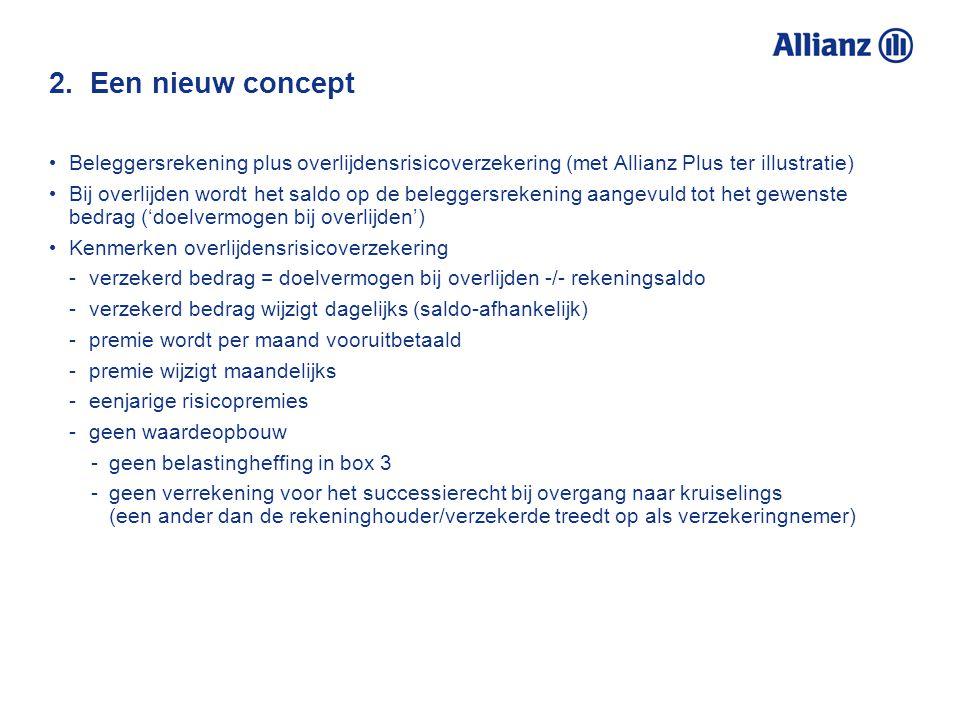 2. Een nieuw concept Beleggersrekening plus overlijdensrisicoverzekering (met Allianz Plus ter illustratie) Bij overlijden wordt het saldo op de beleg