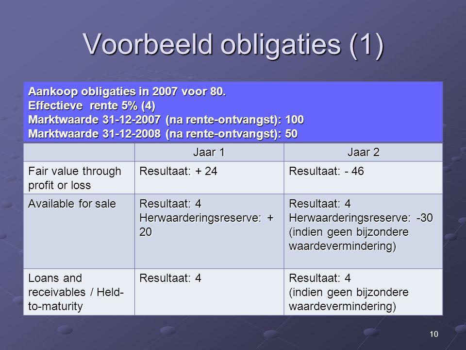 10 Voorbeeld obligaties (1) Aankoop obligaties in 2007 voor 80.