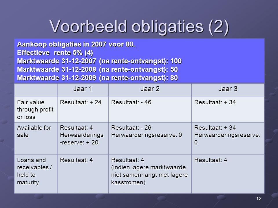 12 Voorbeeld obligaties (2) Aankoop obligaties in 2007 voor 80.