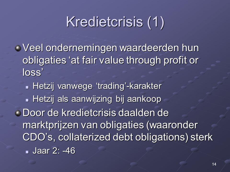 14 Kredietcrisis (1) Veel ondernemingen waardeerden hun obligaties 'at fair value through profit or loss' Hetzij vanwege 'trading'-karakter Hetzij vanwege 'trading'-karakter Hetzij als aanwijzing bij aankoop Hetzij als aanwijzing bij aankoop Door de kredietcrisis daalden de marktprijzen van obligaties (waaronder CDO's, collaterized debt obligations) sterk Jaar 2: -46 Jaar 2: -46