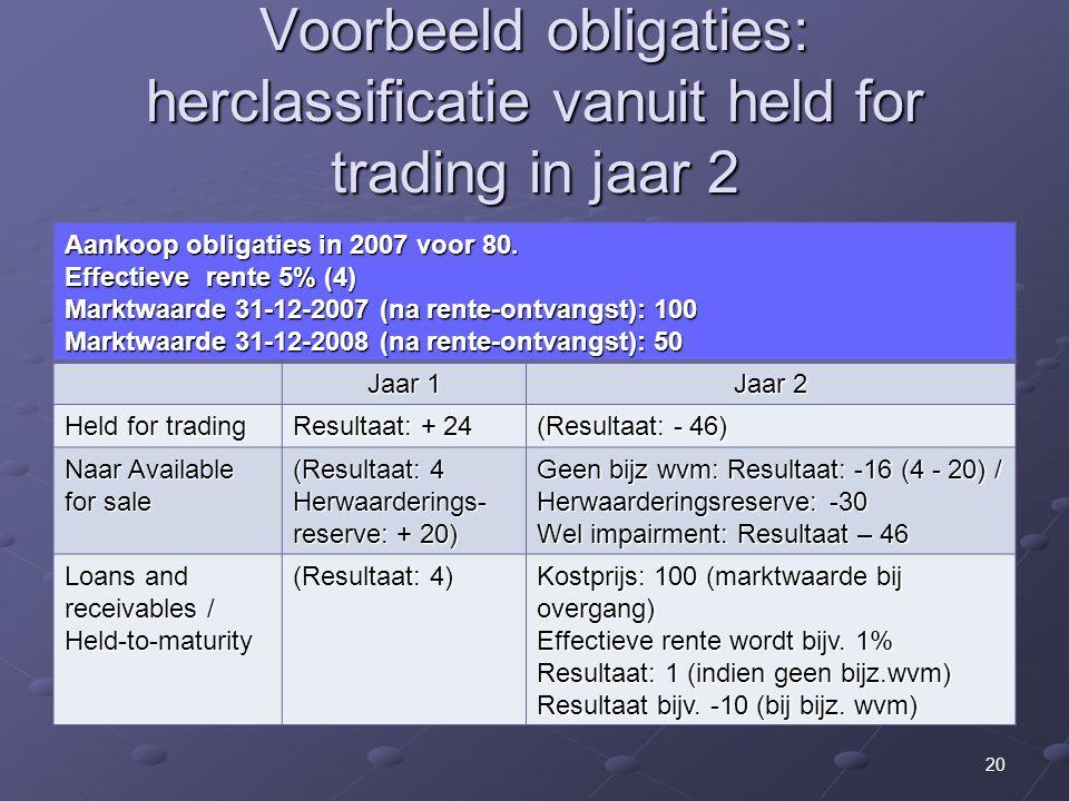 20 Voorbeeld obligaties: herclassificatie vanuit held for trading in jaar 2 Aankoop obligaties in 2007 voor 80. Effectieve rente 5% (4) Marktwaarde 31