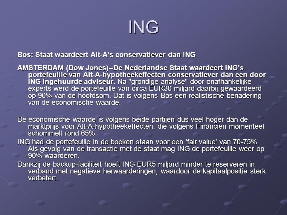 ING Bos: Staat waardeert Alt-A s conservatiever dan ING AMSTERDAM (Dow Jones)--De Nederlandse Staat waardeert ING s portefeuille van Alt-A-hypotheekeffecten conservatiever dan een door ING ingehuurde adviseur.
