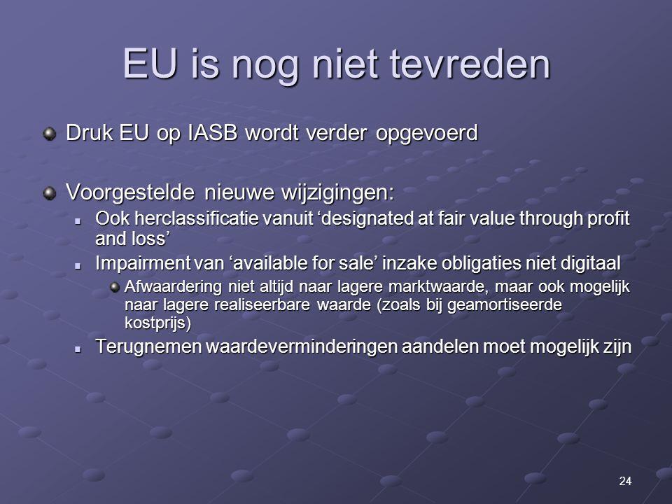 24 EU is nog niet tevreden Druk EU op IASB wordt verder opgevoerd Voorgestelde nieuwe wijzigingen: Ook herclassificatie vanuit 'designated at fair val