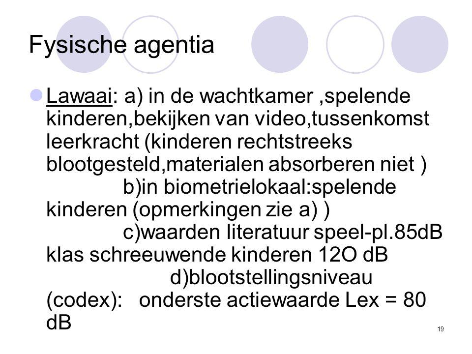 19 Fysische agentia Lawaai: a) in de wachtkamer,spelende kinderen,bekijken van video,tussenkomst leerkracht (kinderen rechtstreeks blootgesteld,materialen absorberen niet ) b)in biometrielokaal:spelende kinderen (opmerkingen zie a) ) c)waarden literatuur speel-pl.85dB klas schreeuwende kinderen 12O dB d)blootstellingsniveau (codex): onderste actiewaarde Lex = 80 dB
