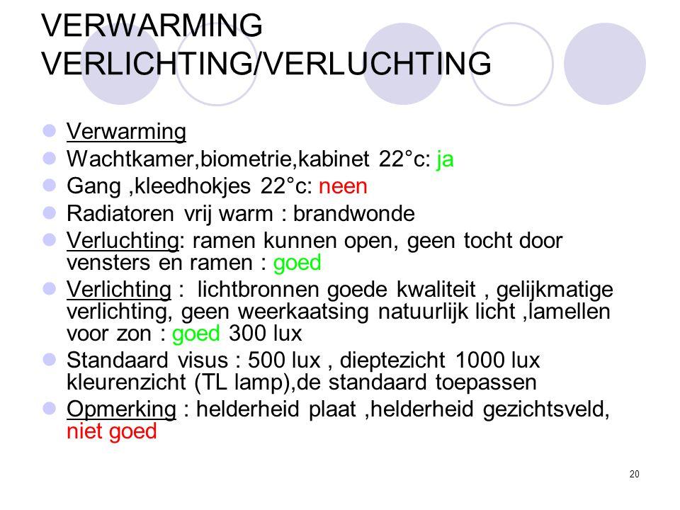 20 VERWARMING VERLICHTING/VERLUCHTING Verwarming Wachtkamer,biometrie,kabinet 22°c: ja Gang,kleedhokjes 22°c: neen Radiatoren vrij warm : brandwonde Verluchting: ramen kunnen open, geen tocht door vensters en ramen : goed Verlichting : lichtbronnen goede kwaliteit, gelijkmatige verlichting, geen weerkaatsing natuurlijk licht,lamellen voor zon : goed 300 lux Standaard visus : 500 lux, dieptezicht 1000 lux kleurenzicht (TL lamp),de standaard toepassen Opmerking : helderheid plaat,helderheid gezichtsveld, niet goed