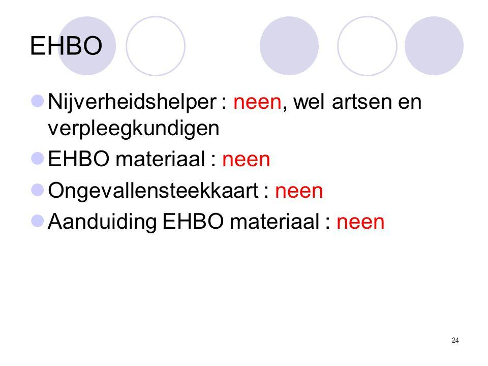 24 EHBO Nijverheidshelper : neen, wel artsen en verpleegkundigen EHBO materiaal : neen Ongevallensteekkaart : neen Aanduiding EHBO materiaal : neen