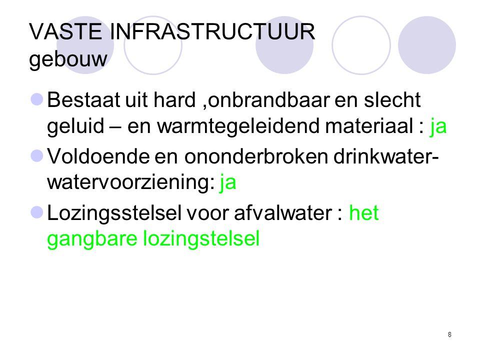 8 VASTE INFRASTRUCTUUR gebouw Bestaat uit hard,onbrandbaar en slecht geluid – en warmtegeleidend materiaal : ja Voldoende en ononderbroken drinkwater- watervoorziening: ja Lozingsstelsel voor afvalwater : het gangbare lozingstelsel