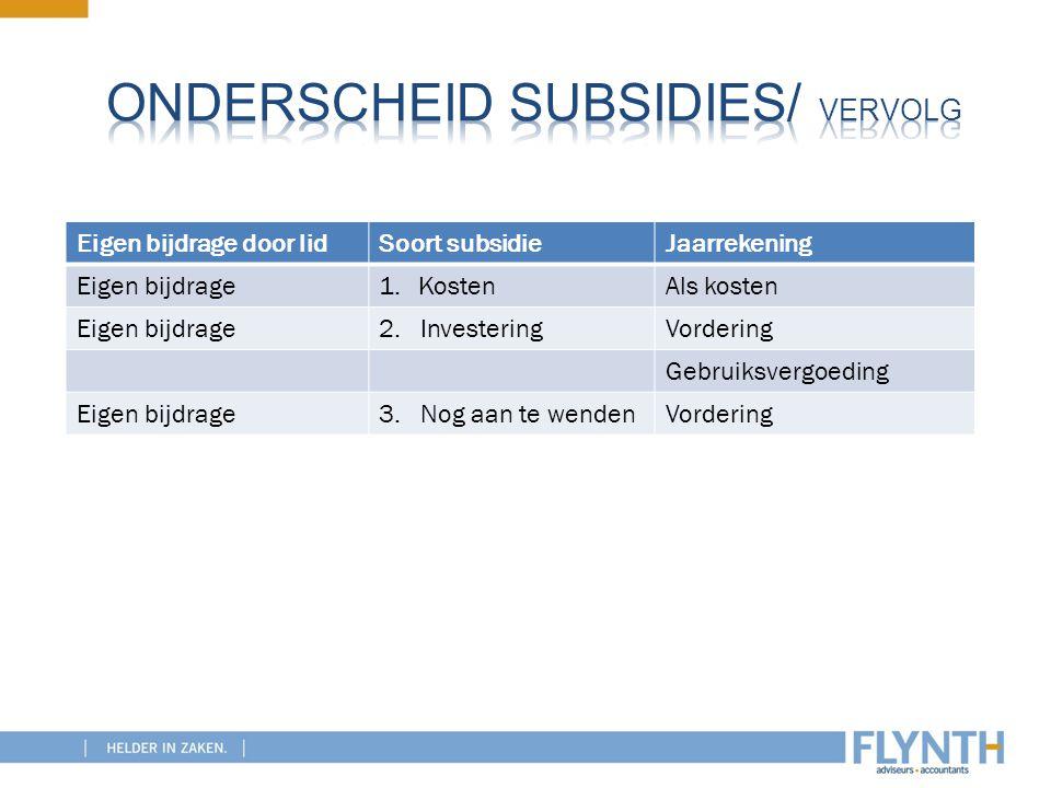 Eigen bijdrage door lidSoort subsidieJaarrekening Eigen bijdrage1.KostenAls kosten Eigen bijdrage2. InvesteringVordering Gebruiksvergoeding Eigen bijd