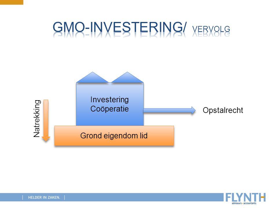 Investering Coöperatie Grond eigendom lid Opstalrecht Natrekking