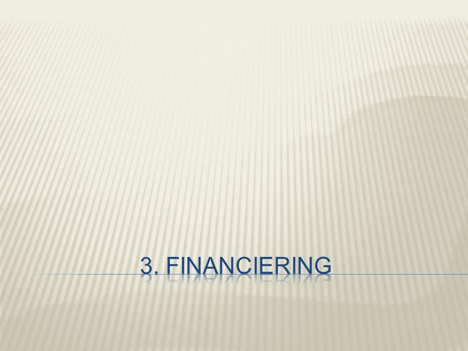 Investering€Financiering€ Verwerkingshal2.000.000Eigen bijdrage leden1.000.000 Omzetbelasting380.000GMO1.000.000 Voorfinanciering leden 380.000 Totaal2.380.000 Coöperatie