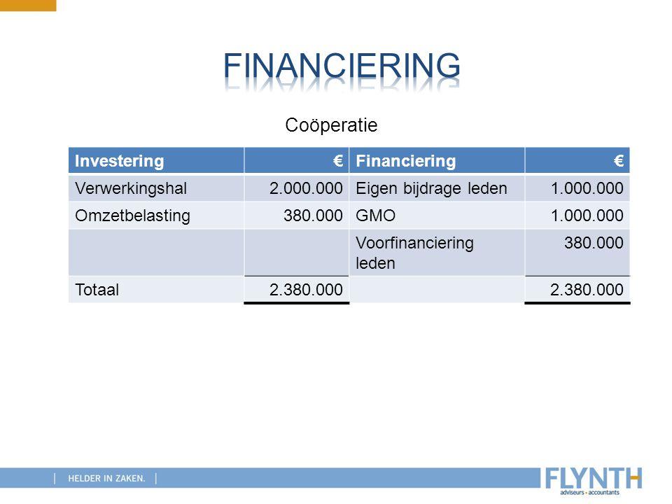 Investering€Financiering€ Verwerkingshal2.000.000Eigen bijdrage leden1.000.000 Omzetbelasting380.000GMO1.000.000 Voorfinanciering leden 380.000 Totaal
