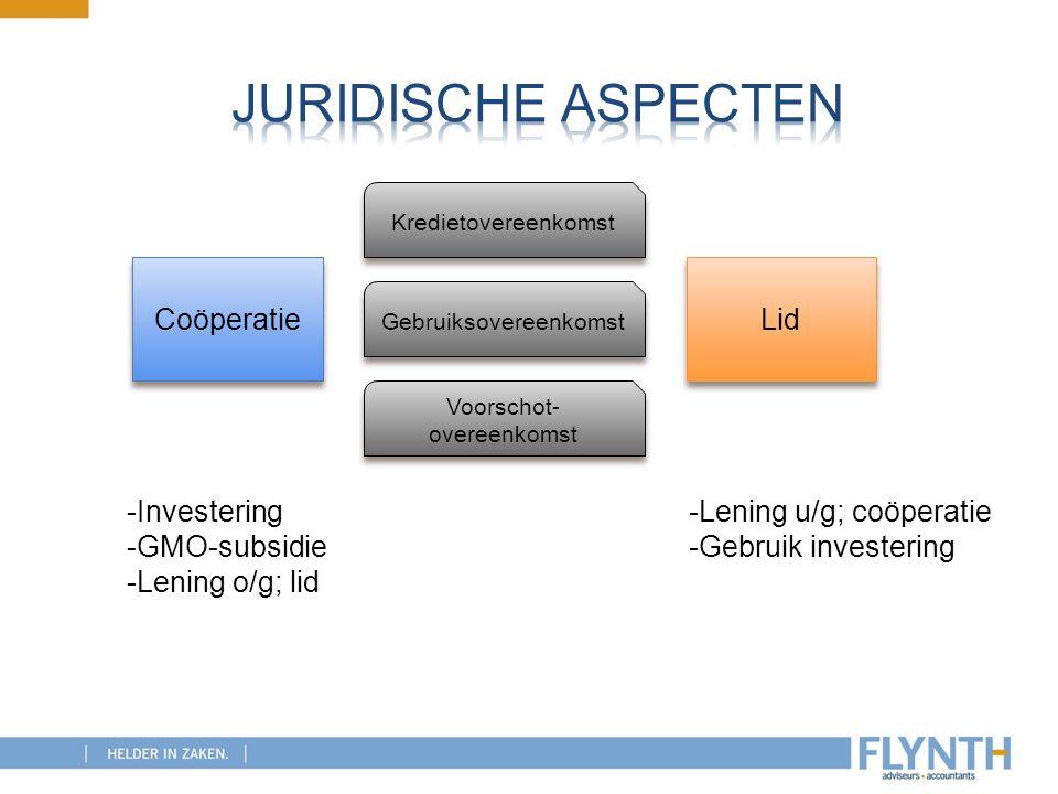 Coöperatie Lid -Investering -GMO-subsidie -Lening o/g; lid -Lening u/g; coöperatie -Gebruik investering Kredietovereenkomst Gebruiksovereenkomst Voors