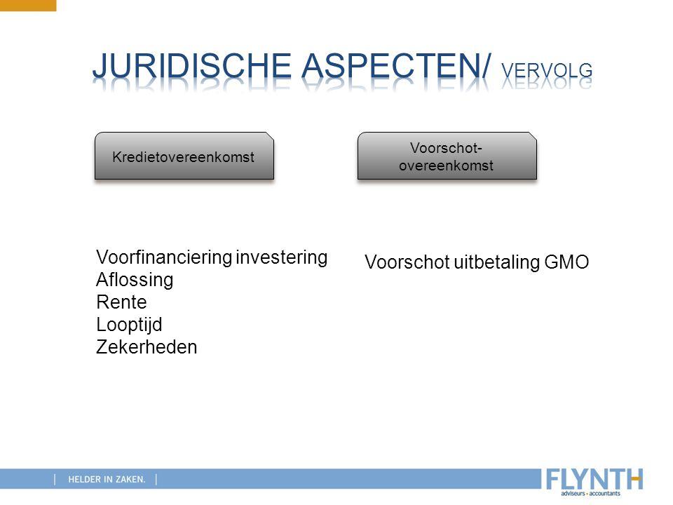 Kredietovereenkomst Voorfinanciering investering Aflossing Rente Looptijd Zekerheden Voorschot- overeenkomst Voorschot uitbetaling GMO