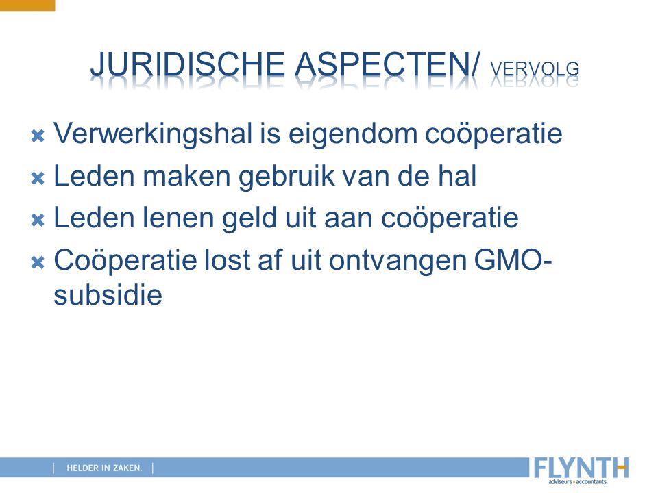  Verwerkingshal is eigendom coöperatie  Leden maken gebruik van de hal  Leden lenen geld uit aan coöperatie  Coöperatie lost af uit ontvangen GMO-