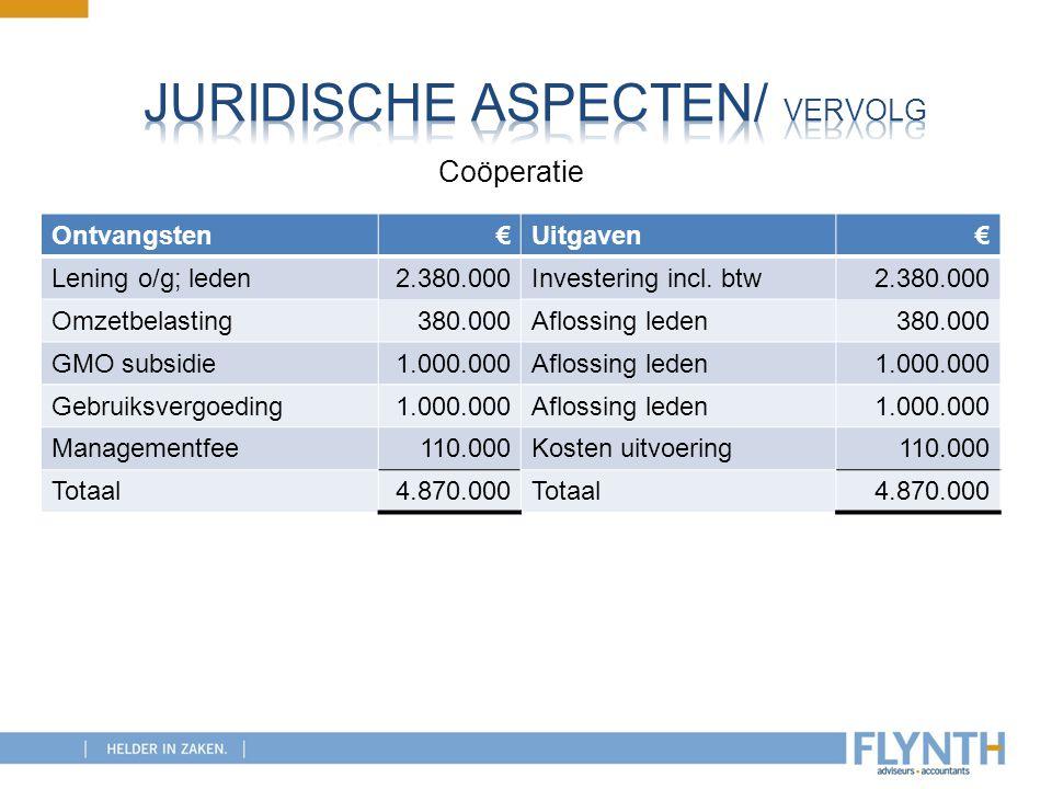 Ontvangsten€Uitgaven€ Lening o/g; leden2.380.000Investering incl. btw2.380.000 Omzetbelasting380.000Aflossing leden380.000 GMO subsidie1.000.000Afloss