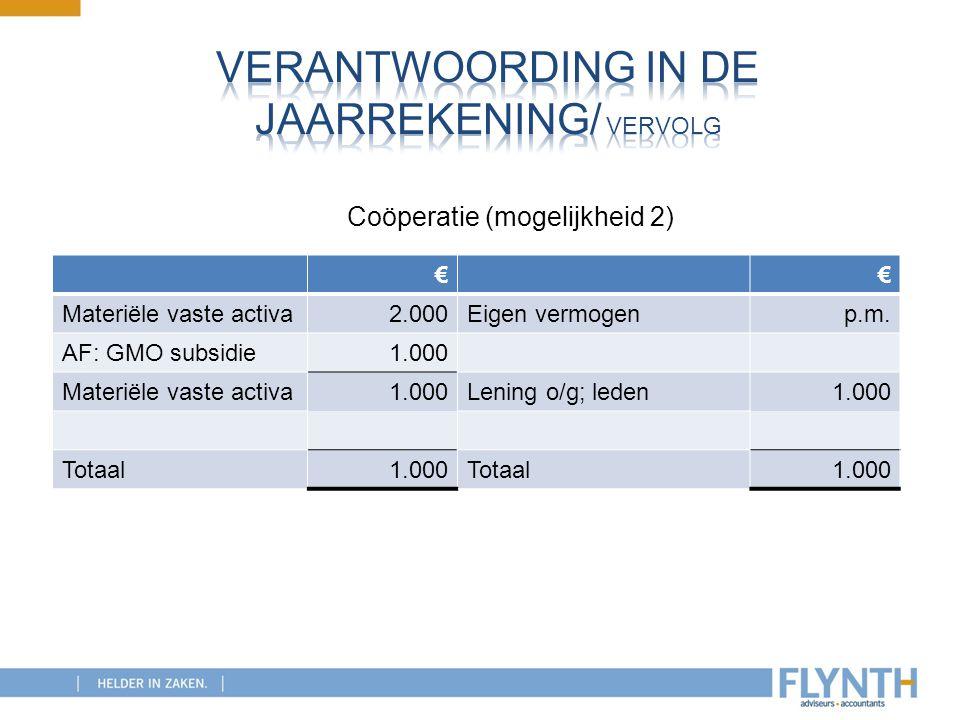 €€ Materiële vaste activa2.000Eigen vermogenp.m. AF: GMO subsidie1.000 Materiële vaste activa1.000Lening o/g; leden1.000 Totaal1.000Totaal1.000 Coöper