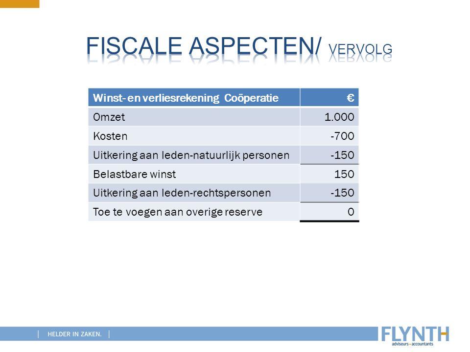 Winst- en verliesrekening Coöperatie€ Omzet 1.000 Kosten-700 Uitkering aan leden-natuurlijk personen-150 Belastbare winst150 Uitkering aan leden-recht