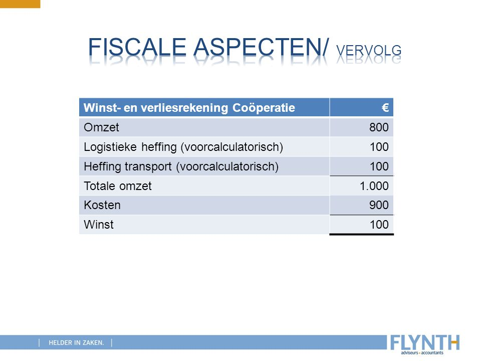Winst- en verliesrekening Coöperatie€ Omzet800 Logistieke heffing (voorcalculatorisch)100 Heffing transport (voorcalculatorisch)100 Totale omzet1.000