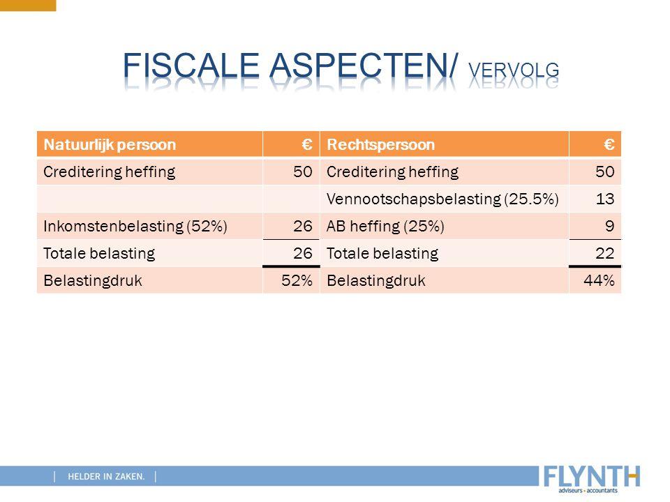 Natuurlijk persoon€Rechtspersoon€ Creditering heffing50Creditering heffing50 Vennootschapsbelasting (25.5%)13 Inkomstenbelasting (52%)26AB heffing (25