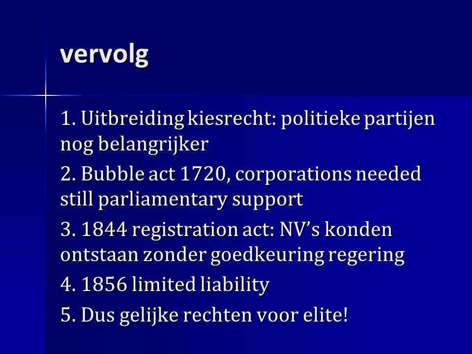 vervolg 1. Uitbreiding kiesrecht: politieke partijen nog belangrijker 2.