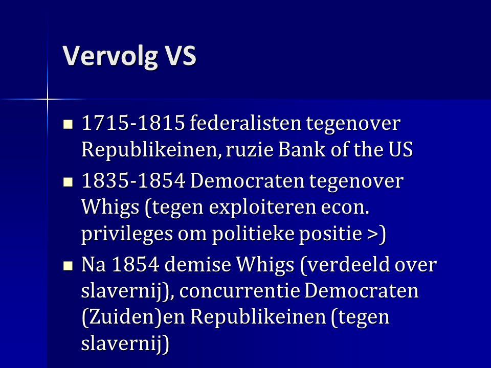 Vervolg VS 1715-1815 federalisten tegenover Republikeinen, ruzie Bank of the US 1715-1815 federalisten tegenover Republikeinen, ruzie Bank of the US 1835-1854 Democraten tegenover Whigs (tegen exploiteren econ.