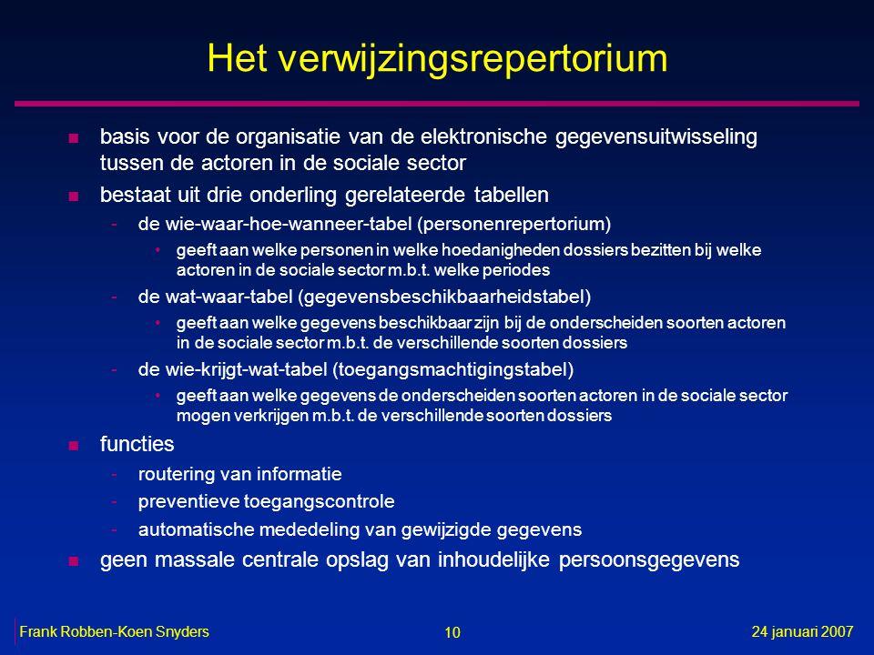 10 24 januari 2007Frank Robben-Koen Snyders Het verwijzingsrepertorium n basis voor de organisatie van de elektronische gegevensuitwisseling tussen de