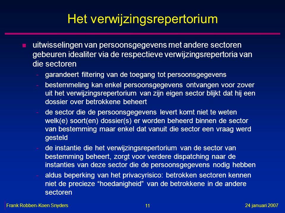 11 24 januari 2007Frank Robben-Koen Snyders Het verwijzingsrepertorium n uitwisselingen van persoonsgegevens met andere sectoren gebeuren idealiter vi