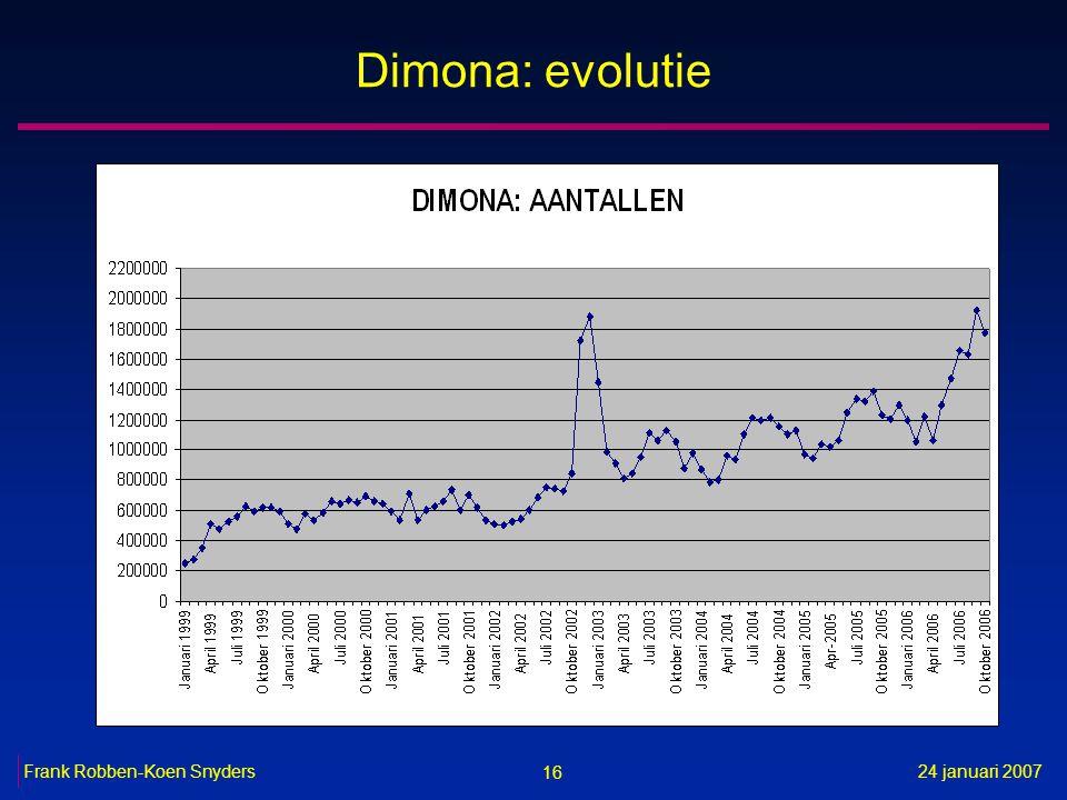 16 24 januari 2007Frank Robben-Koen Snyders Dimona: evolutie