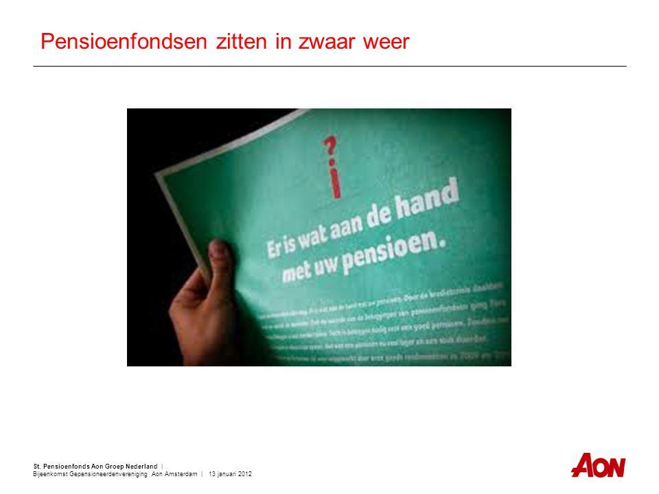St. Pensioenfonds Aon Groep Nederland | Bijeenkomst Gepensioneerdenvereniging Aon Amsterdam | 13 januari 2012 Pensioenfondsen zitten in zwaar weer