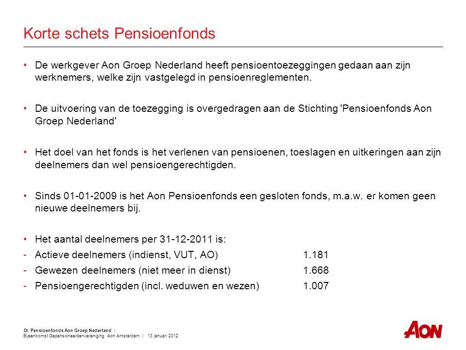 St. Pensioenfonds Aon Groep Nederland | Bijeenkomst Gepensioneerdenvereniging Aon Amsterdam | 13 januari 2012 Korte schets Pensioenfonds De werkgever