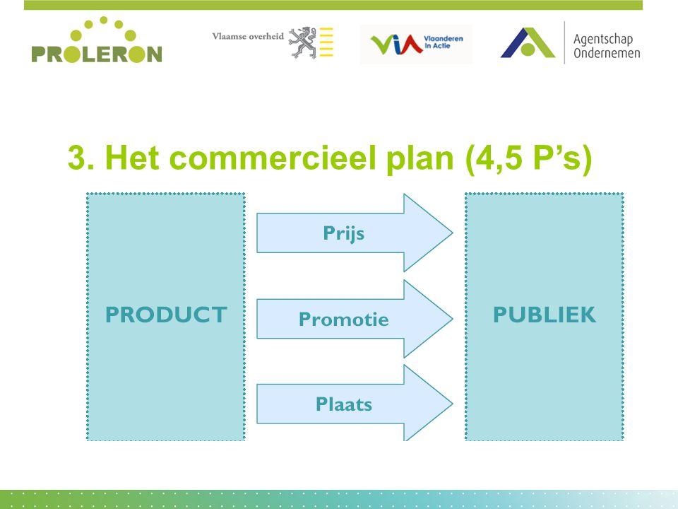 3. Het commercieel plan (4,5 P's)