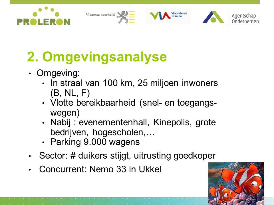 Omgeving: In straal van 100 km, 25 miljoen inwoners (B, NL, F) Vlotte bereikbaarheid (snel- en toegangs- wegen) Nabij : evenementenhall, Kinepolis, gr