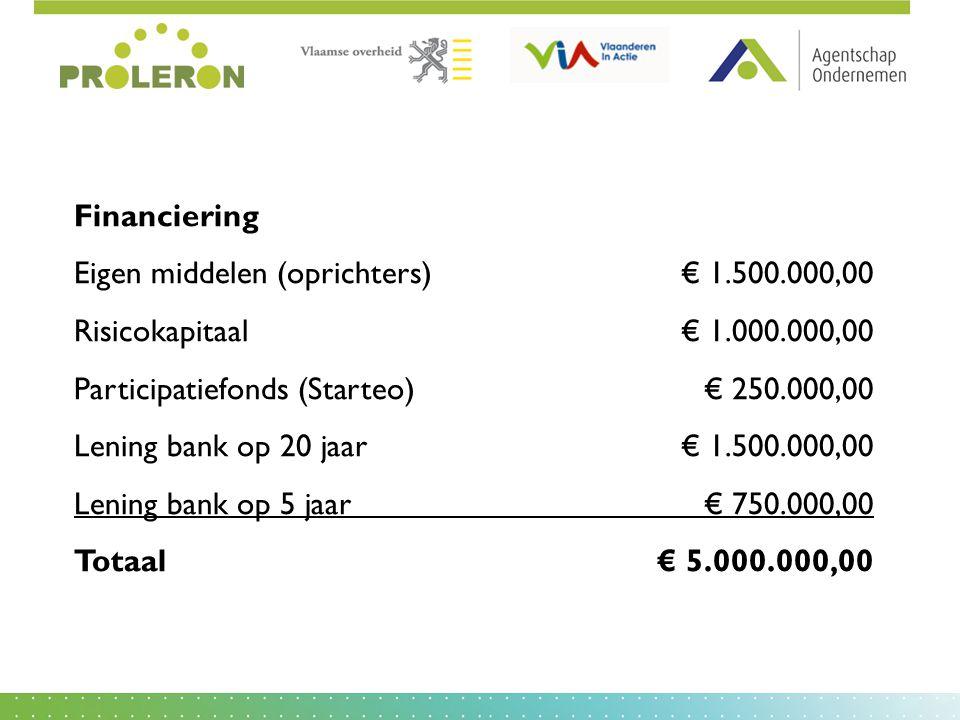 Financiering Eigen middelen (oprichters)€ 1.500.000,00 Risicokapitaal€ 1.000.000,00 Participatiefonds (Starteo)€ 250.000,00 Lening bank op 20 jaar€ 1.