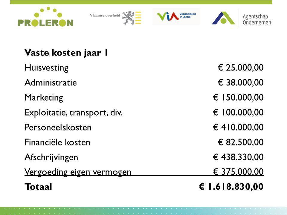 Vaste kosten jaar 1 Huisvesting€ 25.000,00 Administratie€ 38.000,00 Marketing€ 150.000,00 Exploitatie, transport, div.€ 100.000,00 Personeelskosten€ 4