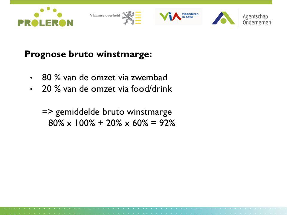 Prognose bruto winstmarge: 80 % van de omzet via zwembad 20 % van de omzet via food/drink => gemiddelde bruto winstmarge 80% x 100% + 20% x 60% = 92%