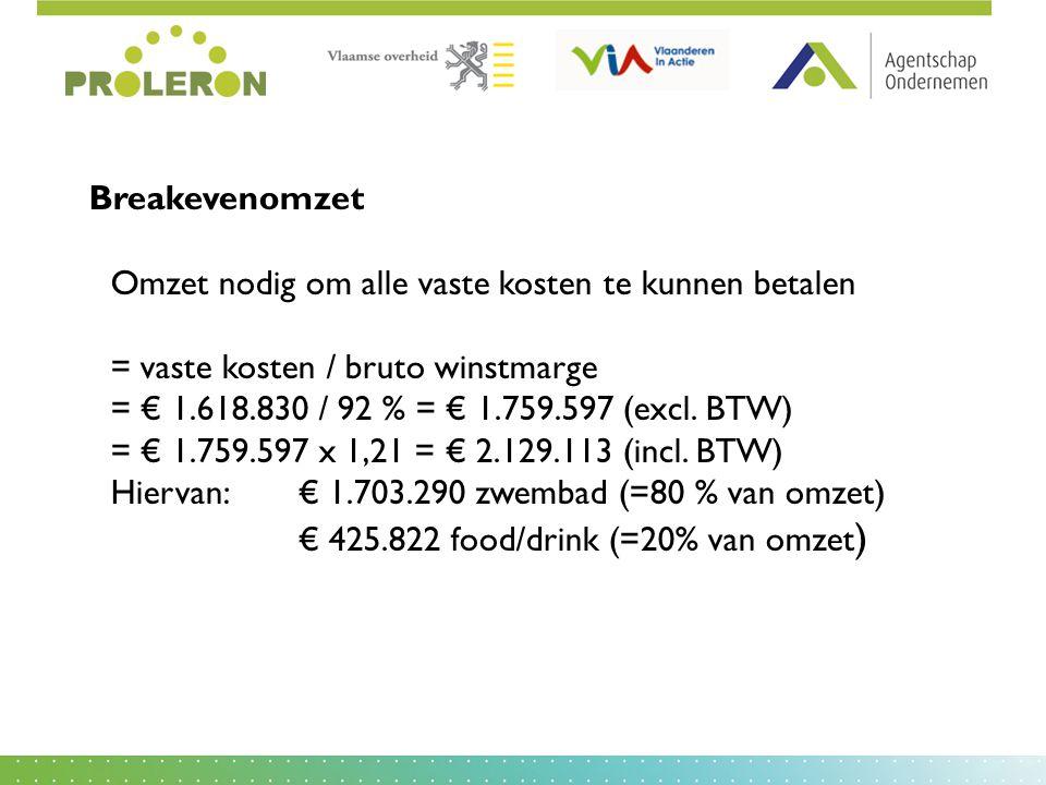 Breakevenomzet Omzet nodig om alle vaste kosten te kunnen betalen = vaste kosten / bruto winstmarge = € 1.618.830 / 92 % = € 1.759.597 (excl. BTW) = €