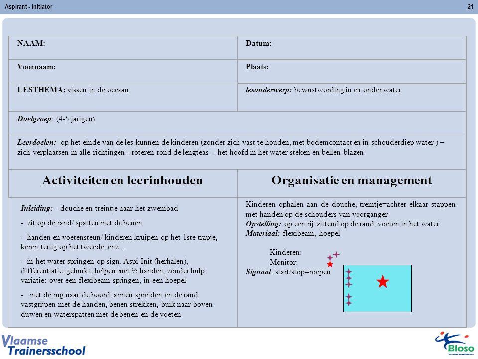 Aspirant - Initiator21 Plaats: NAAM:Datum: Voornaam: LESTHEMA: vissen in de oceaanlesonderwerp: bewustwording in en onder water Doelgroep: (4-5 jarige
