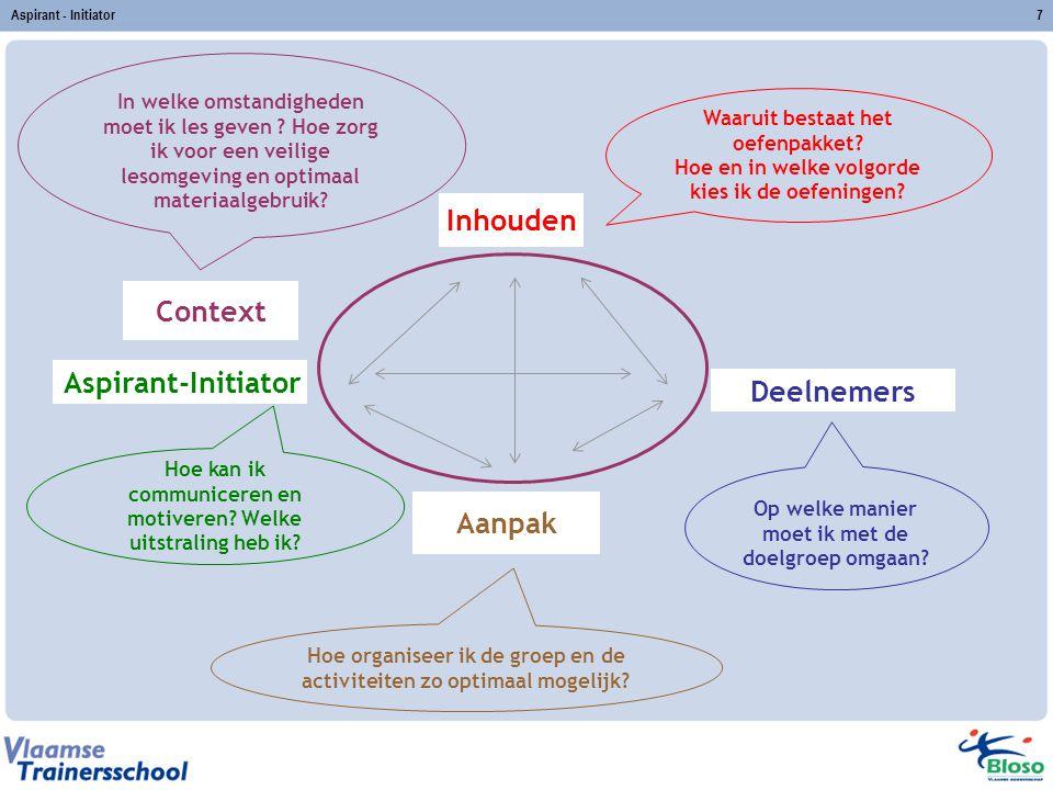Aspirant - Initiator7 Inhouden Context Aspirant-Initiator Aanpak Deelnemers In welke omstandigheden moet ik les geven ? Hoe zorg ik voor een veilige l