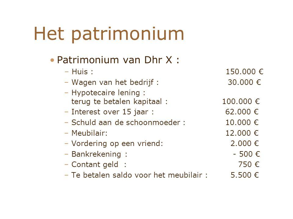Patrimonium van Dhr X : –Huis :150.000 € –Wagen van het bedrijf : 30.000 € –Hypotecaire lening : terug te betalen kapitaal : 100.000 € –Interest over