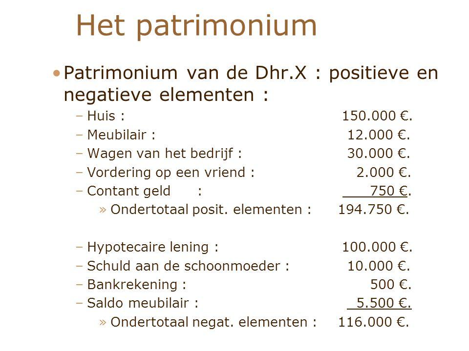Patrimonium van de Dhr.X : positieve en negatieve elementen : –Huis : 150.000 €. –Meubilair : 12.000 €. –Wagen van het bedrijf : 30.000 €. –Vordering