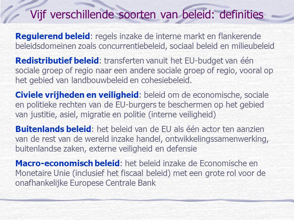 Vijf verschillende soorten van beleid: definities Regulerend beleid: regels inzake de interne markt en flankerende beleidsdomeinen zoals concurrentieb