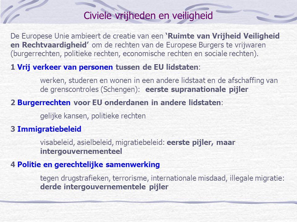 Civiele vrijheden en veiligheid De Europese Unie ambieert de creatie van een 'Ruimte van Vrijheid Veiligheid en Rechtvaardigheid' om de rechten van de