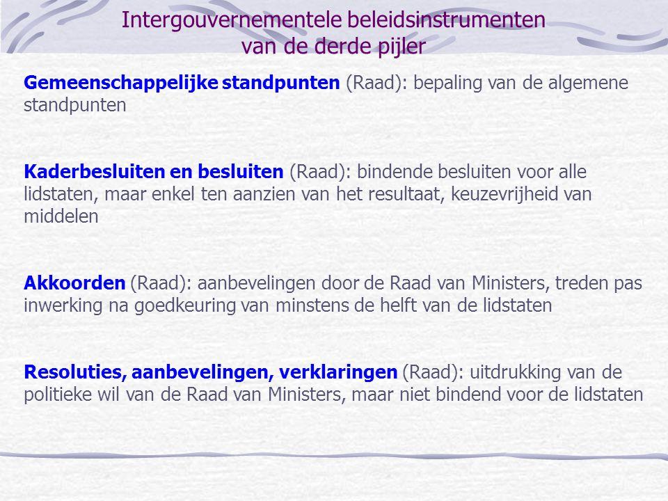 Intergouvernementele beleidsinstrumenten van de derde pijler Gemeenschappelijke standpunten (Raad): bepaling van de algemene standpunten Kaderbesluite