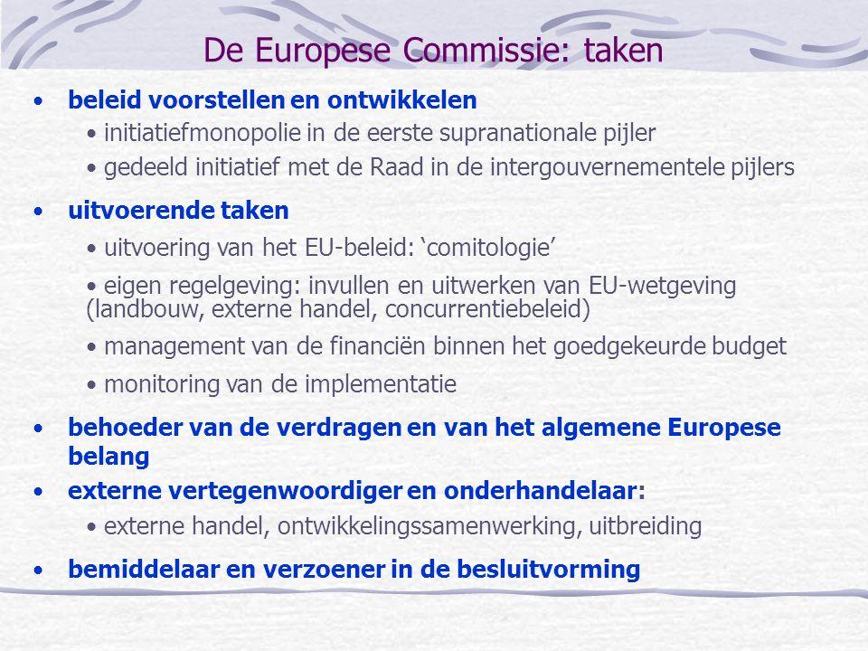 De Europese Commissie: taken beleid voorstellen en ontwikkelen initiatiefmonopolie in de eerste supranationale pijler gedeeld initiatief met de Raad i