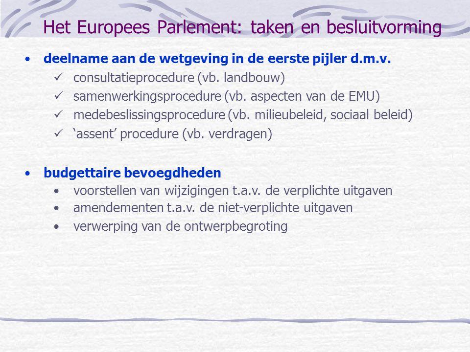 Het Europees Parlement: taken en besluitvorming deelname aan de wetgeving in de eerste pijler d.m.v. consultatieprocedure (vb. landbouw) samenwerkings