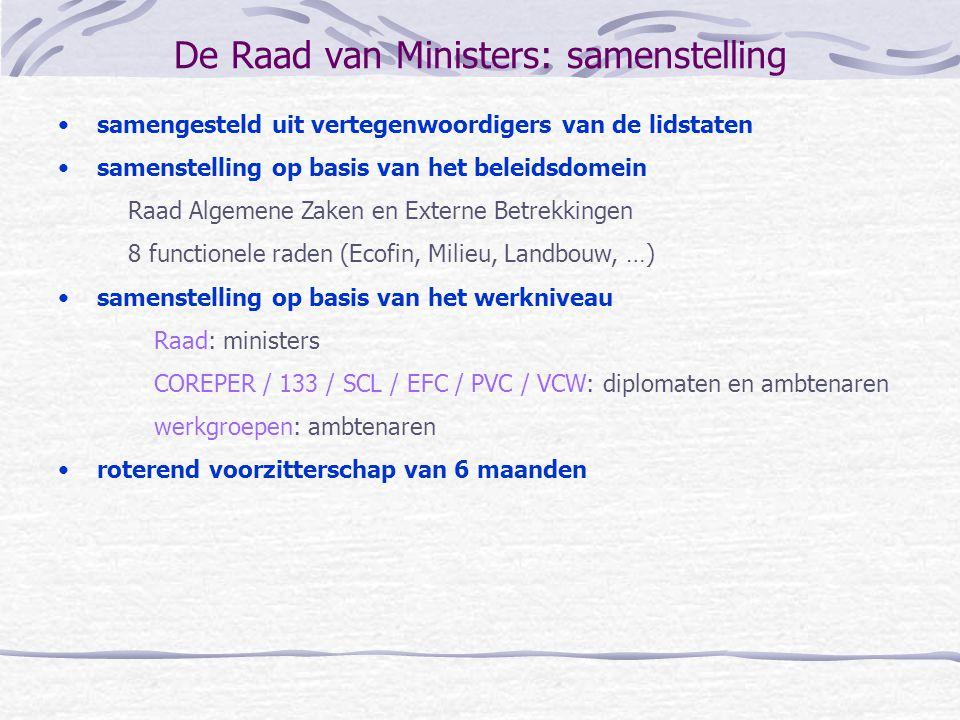 De Raad van Ministers: samenstelling samengesteld uit vertegenwoordigers van de lidstaten samenstelling op basis van het beleidsdomein Raad Algemene Z